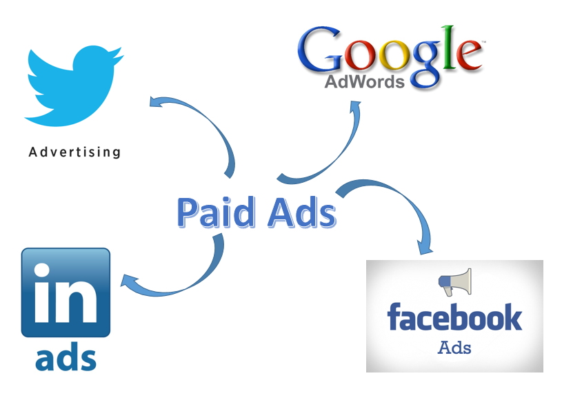 Image result for paid ads